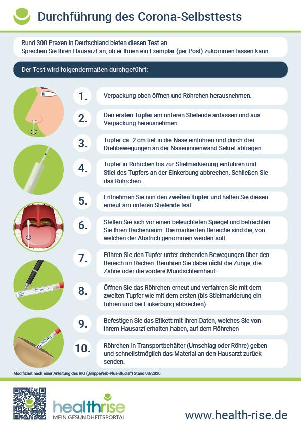 Anleitung Corona-Selbsttest Grafik und PDF zum Download