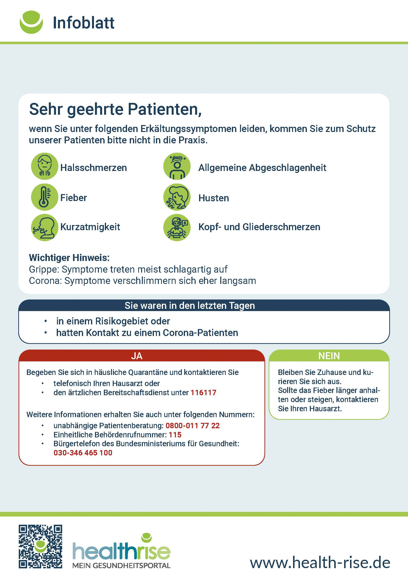 Patienteninformation / Praxis-Aushang Infografik PDF