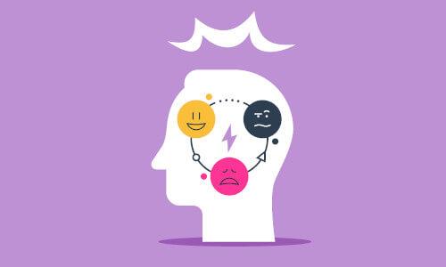 Selbsttest: 3 Ebenen-Stress-Test